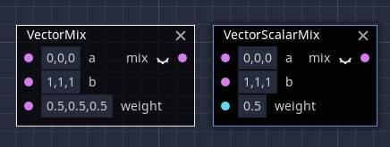 Название: Godot_VectorScalarMix.jpg Просмотров: 190  Размер: 18.9 Кб
